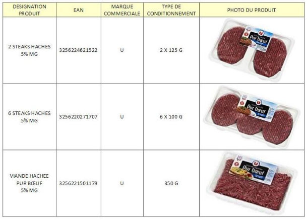 steaks-informations-complementaires